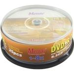 DVD+R Doble Capa