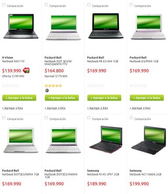 Precios de Netbooks en Chile